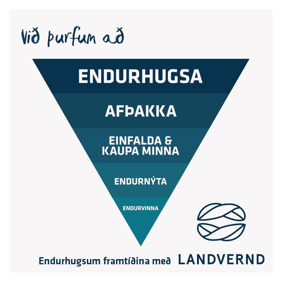 Endurhugsum framtíðina með Landvernd. Hugum að neyslu okkar og lífsstíl. Hverju getum við breytt? landvernd.is